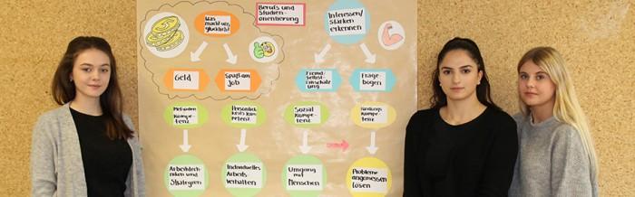 Methodenworkshop der Klassen 11 des Beruflichen Gymnasiums Gesundheit und Soziales